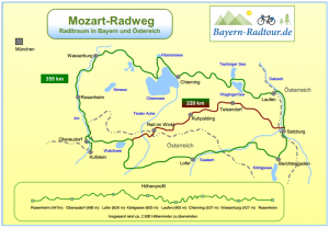 mozart-cycling-tour-austria